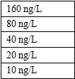 width=0